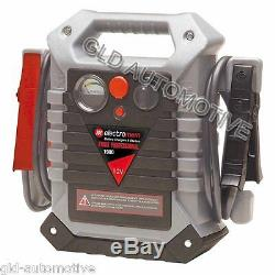 AVVIATORE START PROFESSIONAL 1900 Veicoli Motore a Benzina/Diesel ELECTROMEM